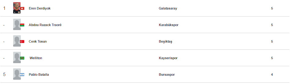 turkiye-bombardir