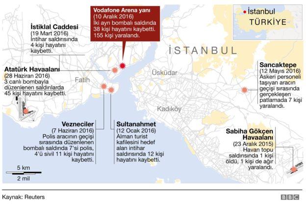 yaaz.az istanbulda terror hadisesi